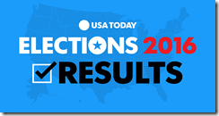 elections-results-fb-share